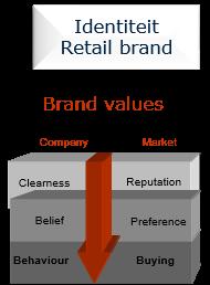 UK_Branding
